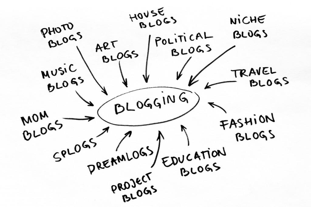 Online Writing Activities For Kids